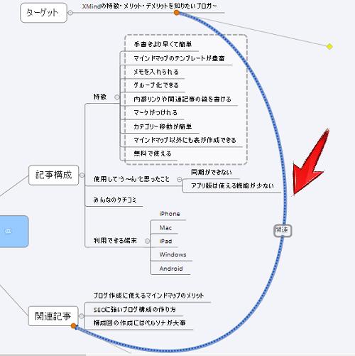 XMindの関係線