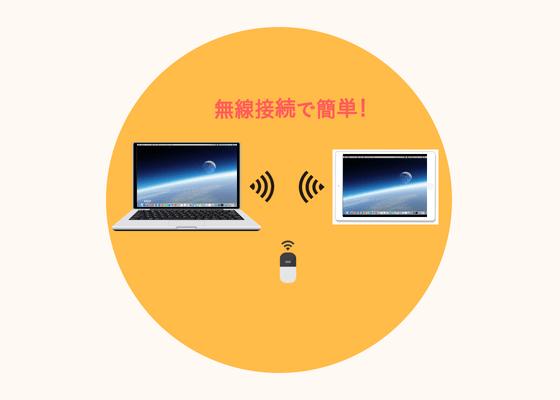 無線接続 ipad yam air サブディスプレイ サブモニター化 デュアルディスプレイ環境