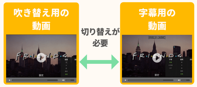 huluは吹き替え動画と字幕動画の切り替えが必要
